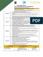 CALENDARIZACIÓN DEL DESARROLLO DE LA MONOGRAFÍA-OK.docx