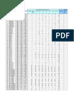 Datos Eda Ira Feb s Resp 2014