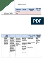 7 Format Analisis Sk,Ki,Kd 3.2, 4.2
