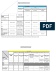 Procédures_admission_Lyon1_2017-18.pdf