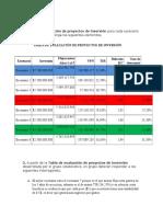 Aporte _tabla de Evaluación de Proyectos de Inversión_ Dayana