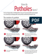 How do potholes form?