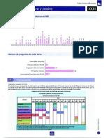 Asturias - vacunas.pdf