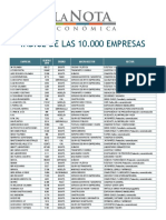10.000 Empresas