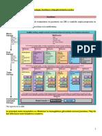 Farmacología Insulinas e Hipoglicemiantes Orales