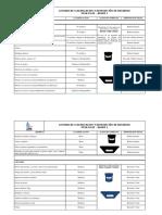 Anexo 1. Lista de Clasificación y Disposición de Residuos