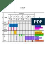Timeline Program Kerja HRD