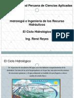 HidroRRHH S1 U1 Cuenca