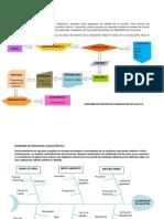 Elaboracion de Diagramas