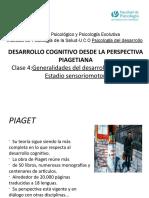 Clase 4 2017 Generalidades Desarrollo Cognitivo y Periodo Sensoriomotríz. EVA