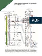 Evolución de Las Calizas -E Xplorar Pórfidos y Skarn
