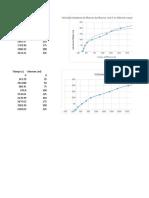 Graficas Velocidad en Dosificacion