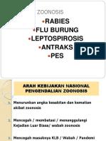 zoonosis 2017