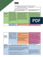 Matriz de Programacion de Ciencia y Tecnologia Cuarto Grado de Educacion Secundaria 1