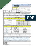 Market Report 08-03-2018