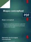 Mapa Conceptual y Mental