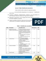 clasificacion aranceles