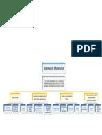 Sistemas de Informacion Contabilidad