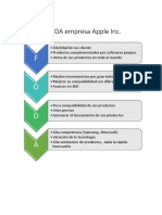 Analisis_FODA_empresa_Apple_Inc.docx