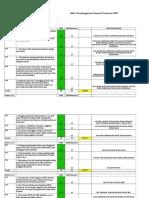 14.2.a. File a.1. Laporan Skoring Akreditasi Puskesmas Revisi 2016 (1)