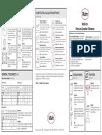 Form Errors.pdf