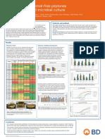Preview Peptone Pak Poster BPI 2016