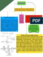 diagrama instrumentacion