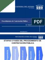 Procedimientos de Contratacion Publica Ab. Roberto Morales