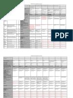 KNO - BBshell Crankset Compatibility Chart (v3.0w)