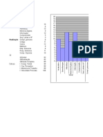 Base Gráficos WAIS III