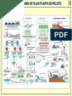 proceso_planta_pellet.pdf
