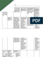Ficha analisis de lectura de Della porta y Mardones