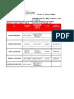 Reporte y Cronograma Fcolarez Al 14-03-2017