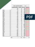 Areas y cantidades Punto Fijo.xlsx