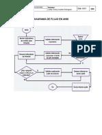 Actividad Diagrama de Flujo Ansi-din