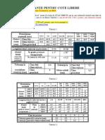 247084945-Tolerante-Cote-Libere.pdf