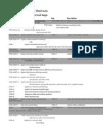 Abreviatura de Excel 2010