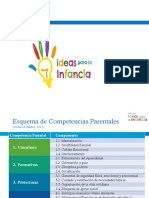 Competencias Parentales, Gomez Muñoz