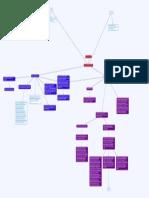 Concept Map.pdf