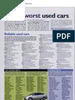 Cr Used Cars 2006