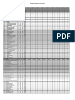 2. Resumen de Valorizaciones.pdf