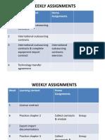 Assignment 15D