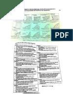 Coastal Cliff Profile and Factors