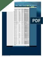 Docsis Log Dpc3928sl2 Test Cpe 80b234cc61d8