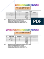 Edit Paktik 4-1