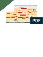Mapa_Mental_Psicologia_Juridica.docx
