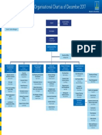 20171213 Organisational Chart as at Dec 2017