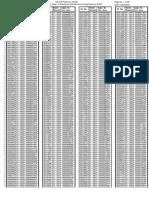 Adevent result.pdf