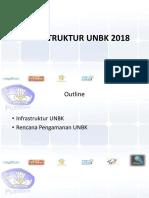 Infrastruktur UNBK 2018 Rev.pdf