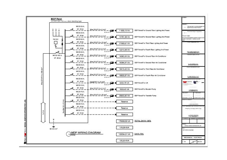 08.Elk Social Integrated Laboratory_06-Model on drilling diagram, plc diagram, telecommunications diagram, grounding diagram, solar panels diagram, electricians diagram, instrumentation diagram, troubleshooting diagram, installation diagram, rslogix diagram, panel wiring icon, assembly diagram,